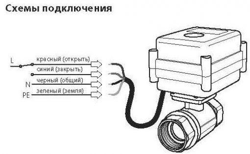 Neptun AquaControl 220В кран с электроприводом